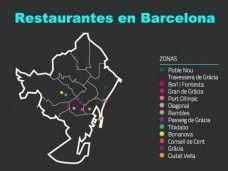 Restaurantes en Barcelona en todos los barrios