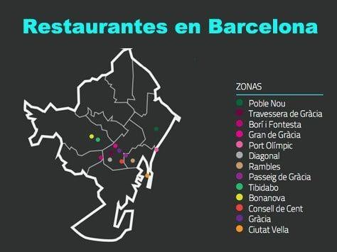Restaurantes en todos los barrios de Barcelona