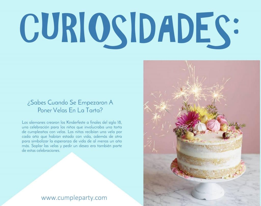 Curiosidad: El Origen De Las Velas Del Pastel De